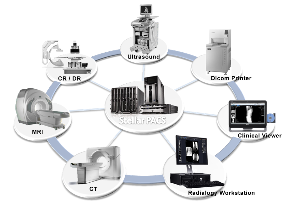 SoftTeam   Advanced Medical Imaging and Embedded Solutions